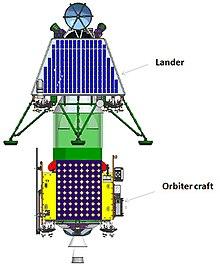 ISRO Chandrayaan 2 concept