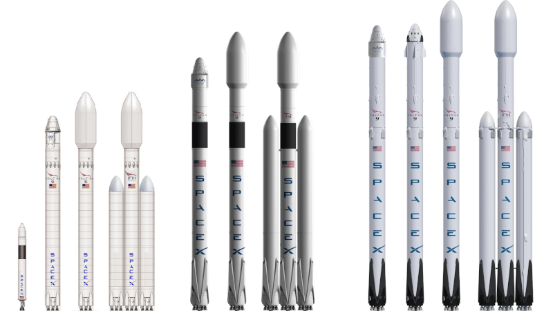 This images shows the scale comparison of SpaceX's Falcon Rocket Family.