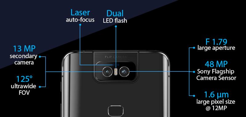 Asus ZenFone 6 Camera Features