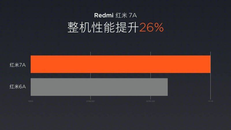 redmi 6a price