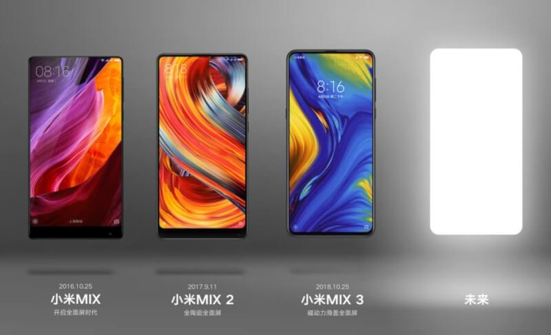 xiaomi mi mix 4 specs, mi mix 4 launch date in india, mi mix 4 price in india, mi mix 4 specifications