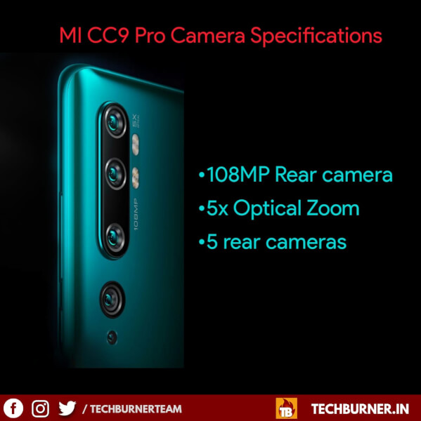 upcoming smartphones 2020, upcoming phones of 2020, upcoming smartphones 2020 in India, smartphones camera in 2020, smartphone camera features