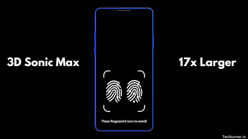 3D Sonic Max: New gen ultrasonic fingerprint sensor