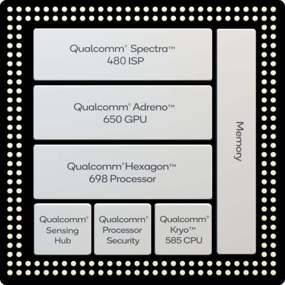 Snapdragon 865 vs Snapdragon 855- What's New?