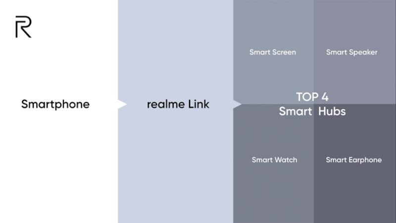 Download Realme Link App