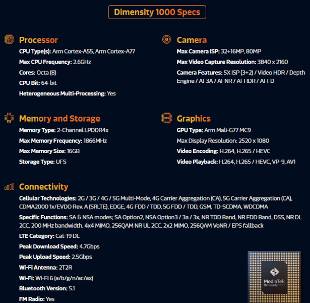 Mediatek Dimensity 1000 features
