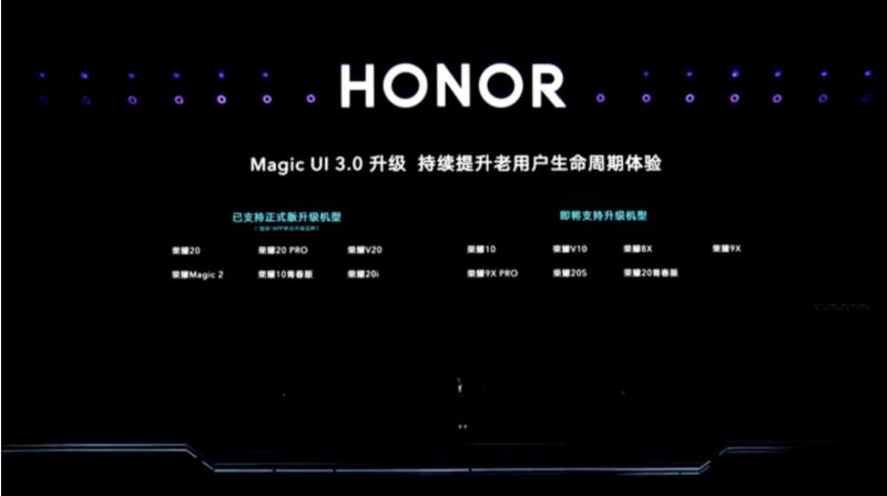 magic ui 3 Update, magic ui 3 new update, honor Android update, magic ui 3 Update device lists, magic ui 3 devices