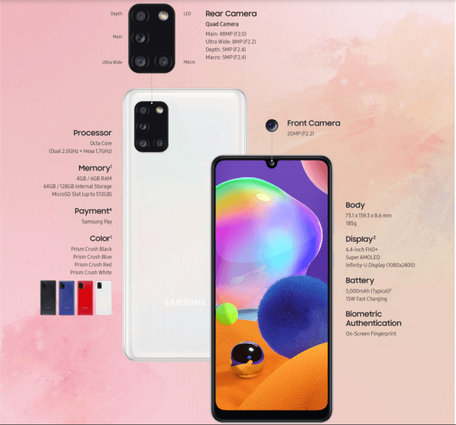 Samsung Galaxy A31 announced ,Samsung Galaxy A13 Launch date in India, samsung galaxy a31 launched, samsung galaxy a31 price in India, samsung galaxy a31 features, samsung galaxy a31 specs, samsung galaxy a31 officially launched
