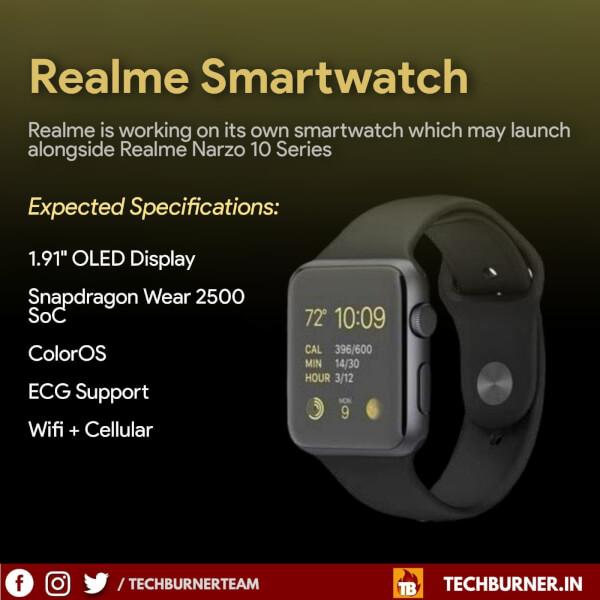 realme smartwatch teased, realme smartwatch leaks, realme smartwatch live images, realme smartwatch live images leaks, realme smartwatch launch date in India