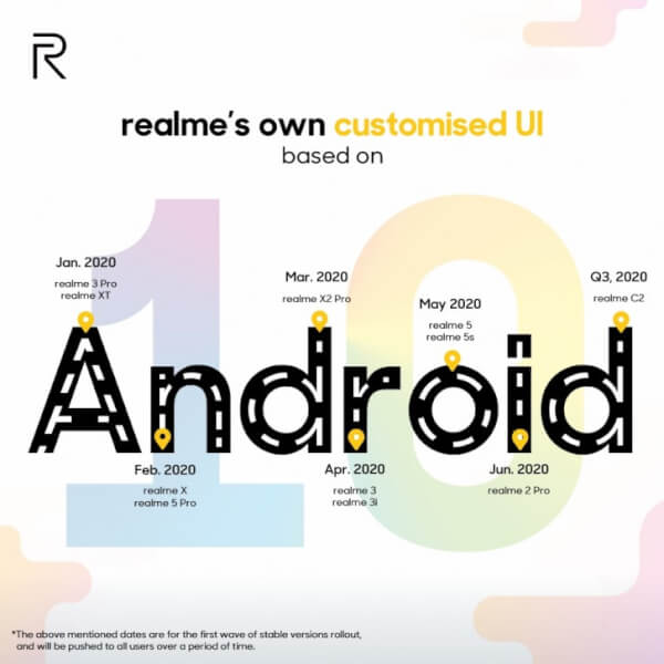 realme x2 update, realme x2 pro android 10 update, realme ui for realme x2 pro, realme x2 android 10 update date, realme android 10 update, Realme android 10 roadmap