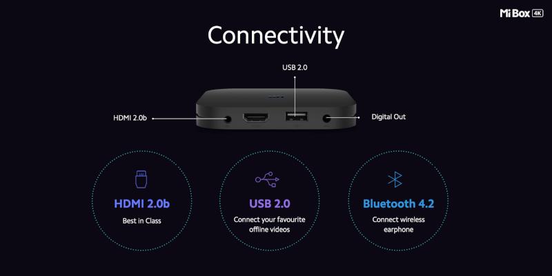 Mi Box 4k features, mi box 4k price in India