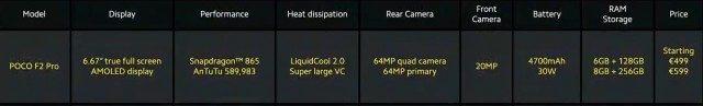 poco f2 pro features, poco f2 pro specs, poco f2 pro antutu benchmark score, poco f2 pro price in India, poco f2 pro launched