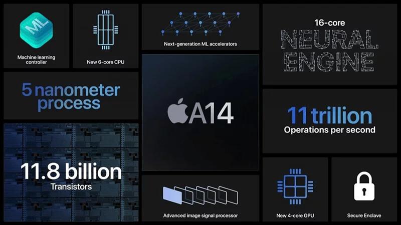 Qualcomm Snapdragon 888 vs Apple A14 Bionic, Qualcomm Snapdragon 888 vs Apple A14 Bionic AnTuTu, Qualcomm Snapdragon 888 vs Apple A14 Bionic AnTuTu score, Snapdragon 888 vs Apple A14 Bionic score, Snapdragon 888 vs Apple A14 Bionic