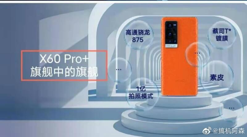 Vivo V60 Pro+ PPT