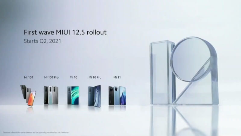 miui 12 rollout, miui 12.5 rollout, miui 12.5 compatible devices, miui12.5 release date, miui 12.5 supported devices, miui 12.5 update download