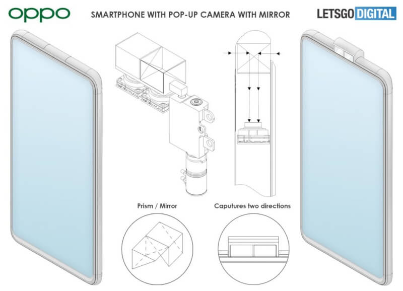 oppo double sided popup camera, oppo popup camera, oppo new patent, oppo new camera patent, double sided popup camera patent, new smartphone camera patent