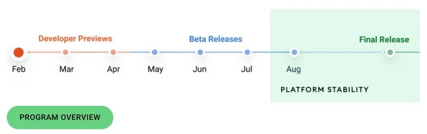 android 12 beta release date
