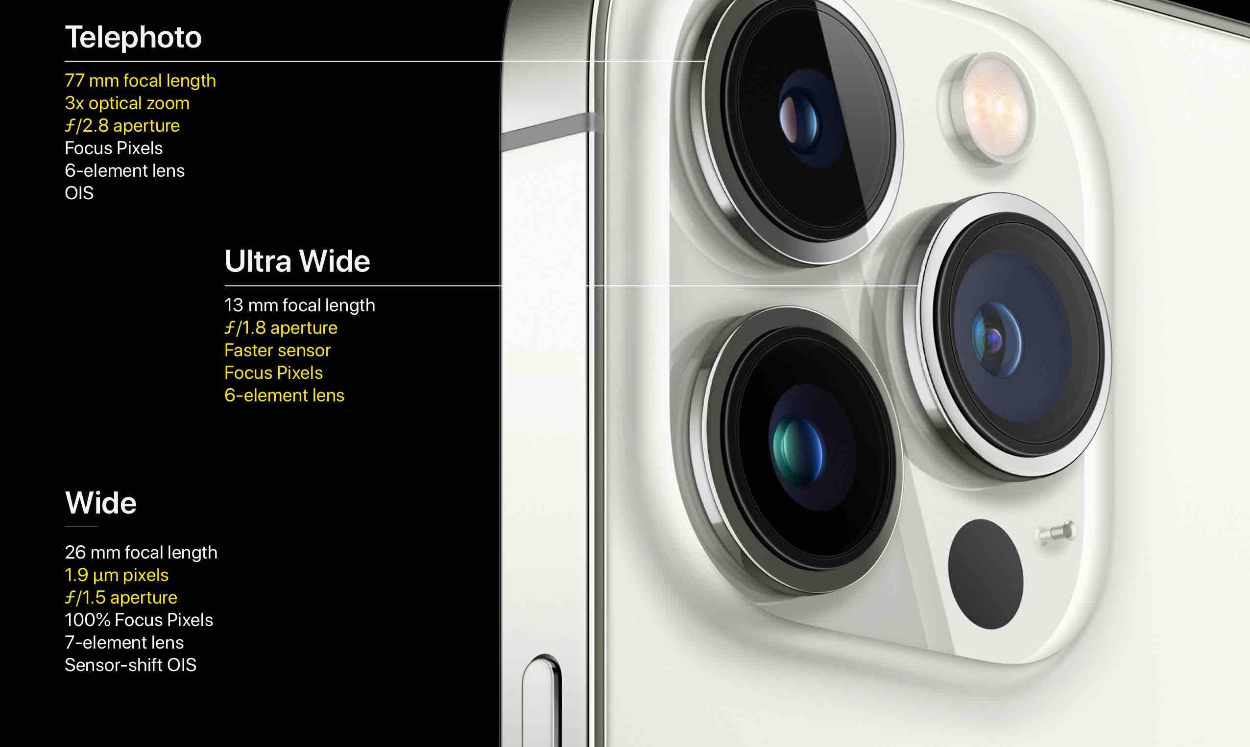 iPhone 13 Pro camera review, iphone 13 pro camera samples, iphone 13 pro max camera, iphone 13 camera review, iphone 13 camera comparison