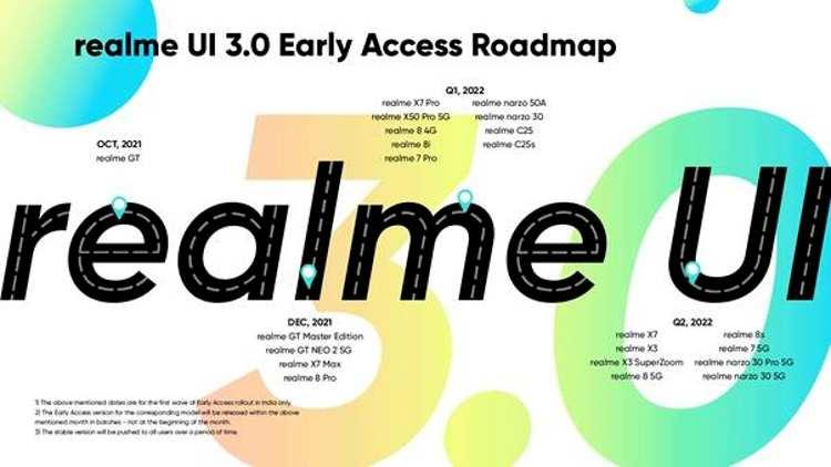 realme ui 3.0, realme ui 3.0 features, realme ui 3.0 devices,realme ui 3.0 announced, realme ui 3.0 eligible devices, realme ui 3.0 release date in India,