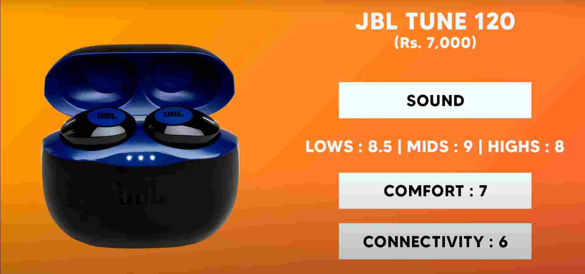best tws by jbl