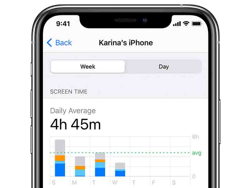how to check the screen time on your iphone, how to check the screen time on ipad, iphone, how to check screen activity on iphone, how to see screen time on iphone, apple ipad
